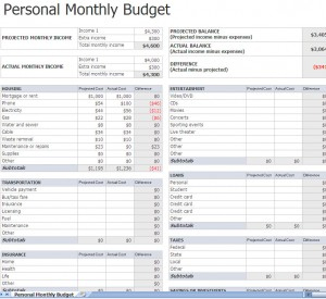 Monthly Budget Planning | Monthly Budget Spreadsheet with regard to New Business Plan Excel Template Free Download