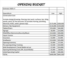 Monthly Budget Template For Restaurant , Restaurant Budget inside Fresh Business Plan For Cafe Free Template
