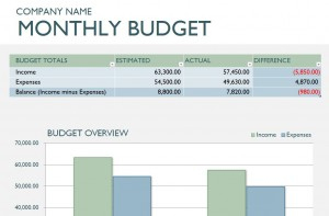 Monthly Business Budget Template | Business Montly Budget pertaining to Microsoft Business Templates Small Business