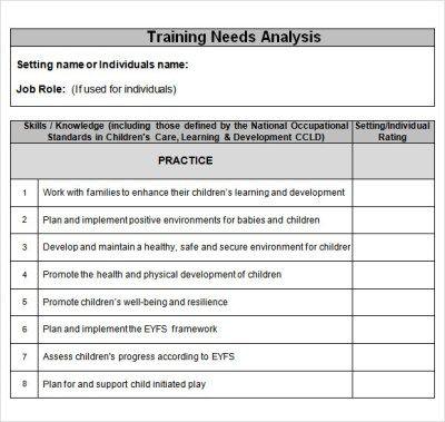 Needs Analysis Templates   Analysis, Business Analysis regarding Personal Training Business Plan Template Free