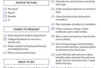 New Employee Orientation Checklist – Templates | Hr & Work pertaining to Business Process Questionnaire Template