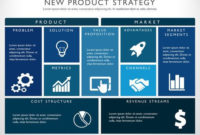 New Product Strategy Lean Canvas | Marketing Strategy inside Canvas Business Model Template Ppt