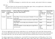 New York City Application To Add Tow Truck(S) Download in Towing Business Plan Template
