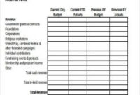 Non Profit Budget Template | Template Business pertaining to Budget Template For Startup Business