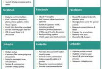 Not Sure What To Post On Social Media? Try These 30 Ideas with regard to Marketing Meeting Agenda Template