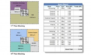 Office Space Calculator   Office Space Analysis throughout New High Level Business Plan Template