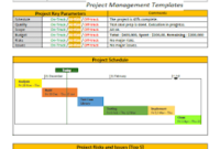 One Page Weekly Status Report Template | Project For 1 Page Business Plan Templates Free