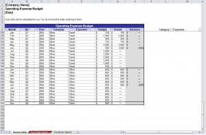 Operating Budget Template   Operational Budget Template regarding Small Business Annual Budget Template