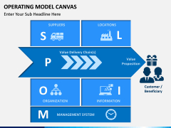 Operating Model Canvas Powerpoint Template | Sketchbubble in Unique Canvas Business Model Template Ppt