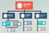 Organization | Prezibase regarding Best Small Business Organizational Chart Template