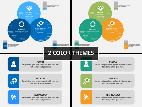 People Process Technology | Powerpoint Presentation within Fresh Presenting A Business Case Template