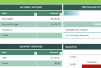 Personal Monthly Budget Template | Personal Monthly Budget in Small Business Budget Template Excel Free