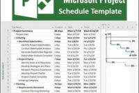 Pmconnection – Nearly 200 Microsoft Project Schedule pertaining to Project Business Requirements Document Template