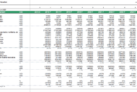 Poultry Farm Forecasting Income Statement   Efinancialmodels regarding Ranch Business Plan Template