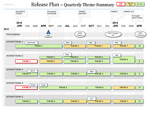 Powerpoint Agile Release Plan Template in New High Level Business Plan Template