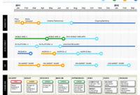 Powerpoint Product Plan Template: Roadmap, Swot, Pestle inside Best Business Plan Template Reviews