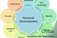Powerpoint Template: Human Resource – Personal Development throughout Business Development Presentation Template
