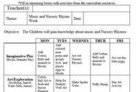 Preschool Lesson Plan And Detailed Activities  Music And Intended For Template For Writing A Music Business Plan