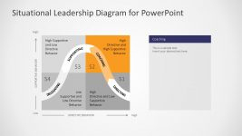 Process - Business Model Design - Agile Product inside Business Process Discovery Template