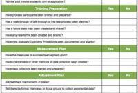 Process Walk Interview Sheet (Aka Gemba Walk Interview for Best Interview Business Plan Template