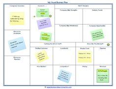 Process Walk Interview Sheet (Aka Gemba Walk Interview regarding Fresh Business Process Improvement Plan Template