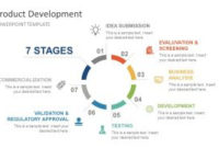 Product Life Cycle Template For Powerpoint – Slidemodel throughout Unique Business Development Presentation Template