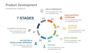 Product Life Cycle Template For Powerpoint - Slidemodel throughout Unique Business Development Presentation Template