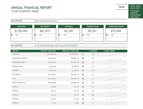 Profit And Loss - Office Templates within Financial Statement Template For Small Business