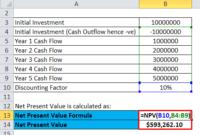 Profitability Index Formula | Calculator (Excel Template) regarding Net Present Value Excel Template