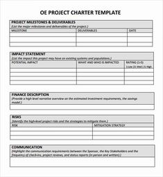 Project Charter Example Pdf Fresh Team Charter Template In for Business Charter Template Sample