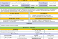 Project Charter Template Ppt Download – Free Project pertaining to Business Case One Page Template