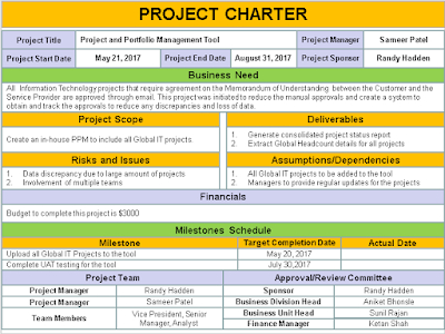 Project Charter Template Ppt Download - Free Project pertaining to Business Case One Page Template
