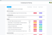 Project Management Made Fun: Asana For Nonprofits - The inside Collaboration Meeting Agenda Template
