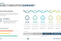 Project Management Templates For Busy Professionals intended for Presenting A Business Case Template