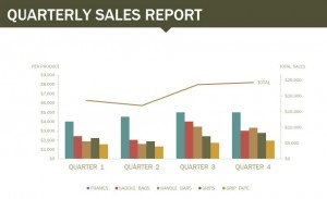 Quarterly Sales Report | Quarterly Sales Report Template pertaining to Best Quarterly Business Plan Template