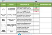 Rapid Improvement Event – Results Report   Lean Six Sigma regarding Fresh Business Process Improvement Plan Template