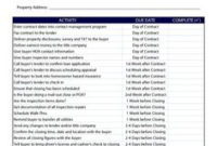 Real Estate Client Information Sheet Template | Real with Fresh Real Estate Investment Business Plan Template