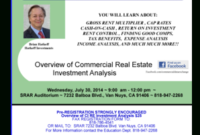Real Estate Investment Analysis Template – Edit Online with Fresh Real Estate Investment Business Plan Template