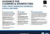 Reopening Guidance For Cleaning And Disinfecting Public throughout Health And Safety Policy Template For Small Business