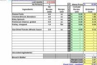 Restaurant Inventory And Menu Costing Workbook | Restoran with regard to Business Plan Template Food Truck