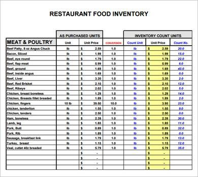 Restaurant Inventory List (With Images) | Spreadsheet with Fresh Business Plan For Cafe Free Template