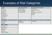 Resultado De Imagen De Simple Risk Assessment Template throughout New Business Opportunity Assessment Template