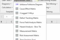 Risk Assessment Matrix Template Excel In Best Business Impact Analysis Template Xls