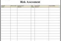 Risk Assessment Template | Risk Analysis, Templates throughout Fresh Business Process Assessment Template