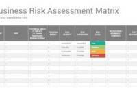 Risk Matrix Diagrams Google Slides Template Designs within Fresh Small Business Risk Assessment Template