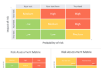 Risk Matrix Powerpoint Template – Templateswise within Music Business Plan Template Free Download