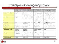 Risk Mgnt inside Fresh Small Business Risk Assessment Template