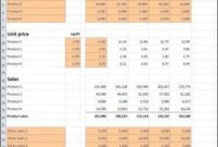 Sales Forecast Spreadsheet Template | Spreadsheet Business Pertaining To Best Business Plan Financial Template Excel Download
