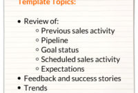 Sales Meeting Agenda Templates for Board Of Directors Agenda Template