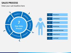 Sales Process Powerpoint Template   Sketchbubble throughout Business Process Catalogue Template